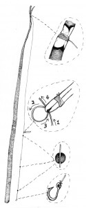 Diagram of how to tie fishing tackle